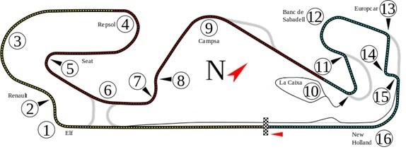 circuit esp